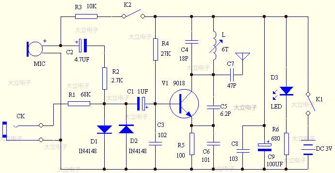 无线麦克风的麦头使用电容柱集体,接受声压将使麦头的电容量发生改变,麦头接在震荡器回路,由于麦头电容量的变化,其震荡器频率将发生相应的改变,这个频率就包含了音频信号,我们暂可称它为音频。电路中还包含一个固定频率的载频,用来运载音频,好比音频为货物,载频为汽车,音频加载到载频就像装载货物。