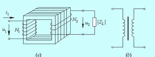 在高频链的硬件电路设计中,高频变压器是重要的一环.