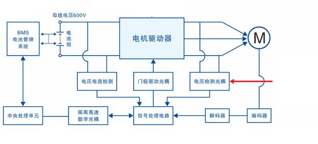 0-24a之间,能试下电动汽车bms电池管理电电路的要求,bms电池管理系统