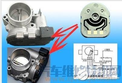 此传感器可把发动机的不同工况检测后输入电控单元(ecu),从而控制不同